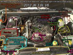 jeep jk suspension diagram jeep wrangler front end diagram just empty every pocket jeep