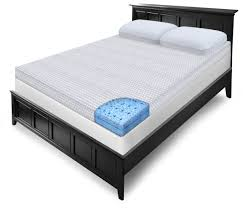 Types Of Bed Frames by 3 Different Types Of Foam In Mattresses