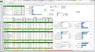 Financial Dashboard Template For Excel by Portfolio Witting Excel