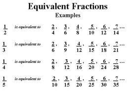 equivalent fractions jpg