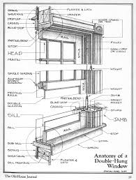 wood window parts diagram periodic tables