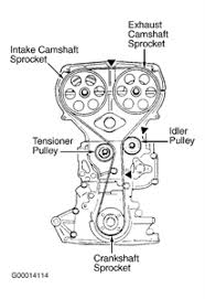 solved timing belt diagram for a 2001 kia spectra 16 v fixya