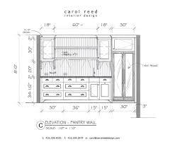 Cabinet Door Dimensions Dimensions Of Kitchen Cabinet Corner Kitchen Cabinet Sizes