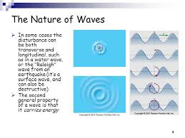 Georgia which seismic waves travel most rapidly images Sound properties and applications 2 the nature of waves a wave jpg