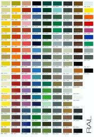 nuancier peinture chambre couleurs peinture leroy merlin chambre nuancier ral atmosphere