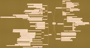 philosophy maps u2013 mind maps infographics and expositions
