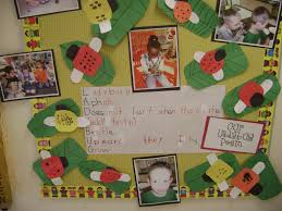 Halloween Poem Generator Chalk Talk A Kindergarten Blog Shared And Interactive Writing