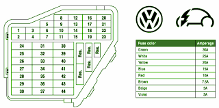 vw new beetle fuse diagram vw wiring diagrams instruction