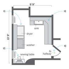 Addition Floor Plans Laundry Room Laundry Room Planner Images Laundry Room Design