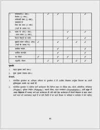 cbse syllabus for class 9 hindi sa 1 and sa 2 2015 course b