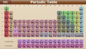 Periodice Table Periodic Table Android Apps On Google Play