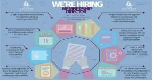 adding salary requirements to cover letter calling all job seekers greater manchester chamber is hiring a
