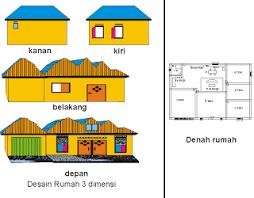 desain rumah corel desain denah rumah dengan corel