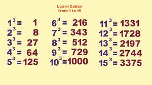 algebra i lesson plans u2013 hallie sadikoff u2013 cherokee middle