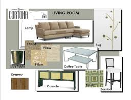 Floor Plans With Furniture 100 Home Decor Design Board Top Basics Interior Design Room
