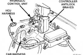 1996 dodge ram abs wiring diagram dodge ram 1500 fuse diagram