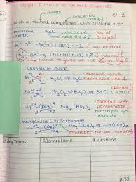 my chemistry class notebook 2011 2012