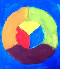 the 25 best color wheel projects ideas on pinterest class art