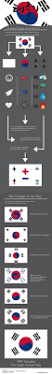 Position Of Flags Flags Of The World Scribblelive
