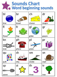word beginnings sounds chart guruparents