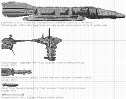 Battlestar Galactica Floor Plan Fictional Starship Sizes Compared And The Cost To Transport The