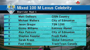 lexus sandy utah athleticscanada tv videos lexus of edmonton celebrity 100m