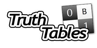 truth table validity generator truth table generator programming