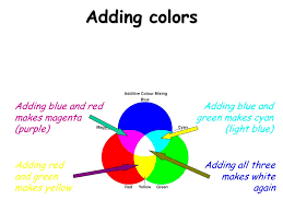 what colors make yellow color white light is not a single color it is made up of a