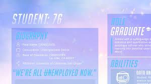 Blizzard Resume Ten Ton Hammer