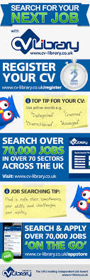 resume sle entry level hr assistants paycor login 27 best get the job images on pinterest job search career