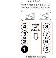 4 2 audi firing order ricks free auto repair advice ricks free