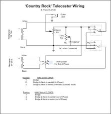 wiring diagram telecaster guitar forum wiring radar