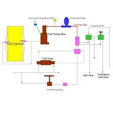 crdi engine diagram pdf crdi wiring diagrams instruction