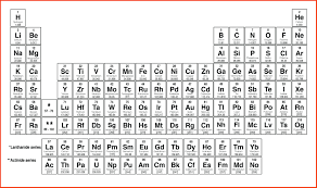 printable periodic table of the bible printable printable periodic table with mass complete printable