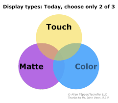 how do you prefer your display color matte or touchscreen for