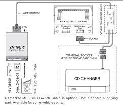 yatour yt m06 car usb adapter for bm1 handsfree bluetooth kit e36
