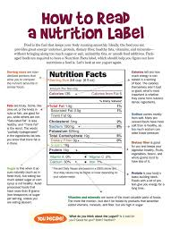 how to read food labels worksheet worksheets