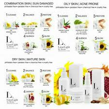 limelight by alcone amazing skincare line dry skin combination