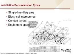 installation package electrical ppt download
