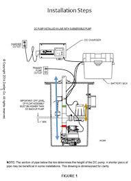zoeller 507 vs 508 battery backup sump pump