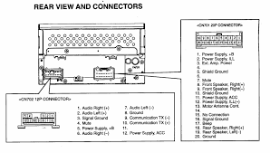 pioneer car stereo wiring harness diagram in for a radio