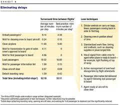 the hidden value in airline operations mckinsey u0026 company