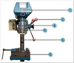 Pedestal Drill Electrotech Text Alternative
