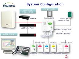 alert system wiring diagram bathroom wiring diagrams