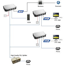 solwise homeplug over twisted pair