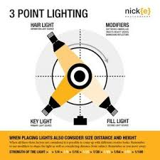 3 point lighting setup 3 point lighting photo info 057 jpg photography pinterest