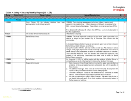 manager weekly report template fresh manager weekly report template manager weekly report