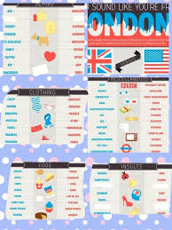 Faucet In British English 129 Best British Vs American English Images On Pinterest