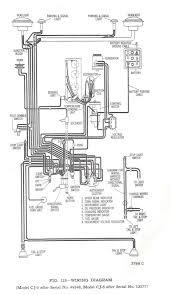 wiring diagrams freightliner fuse panel 2000 freightliner fld120