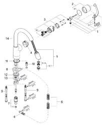 peerless kitchen faucet replacement parts peerless kitchen faucet parts diagram songwriting co